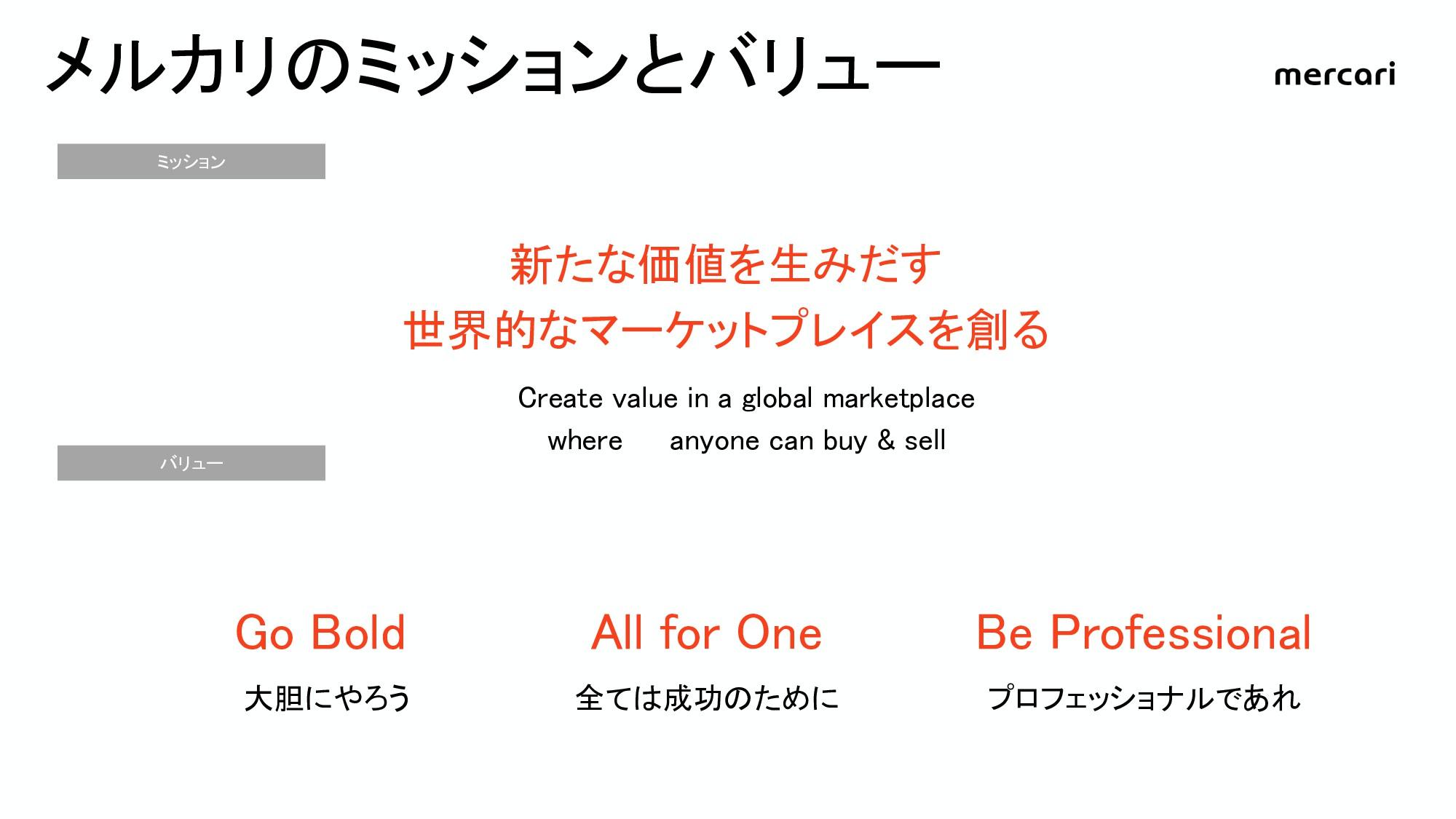 新たな価値を生みだす 世界的なマーケットプレイスを創る Create value in a g...