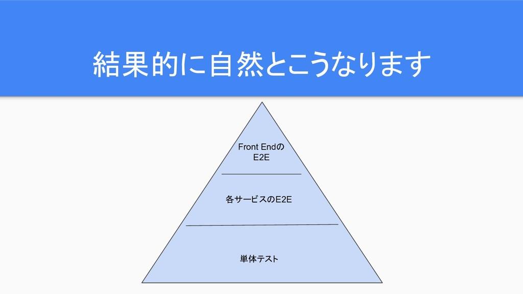 結果的に自然とこうなります Front Endの E2E 各サービスのE2E 単体テスト
