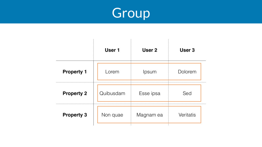 Group User 1 User 2 User 3 Property 1 Lorem Ips...