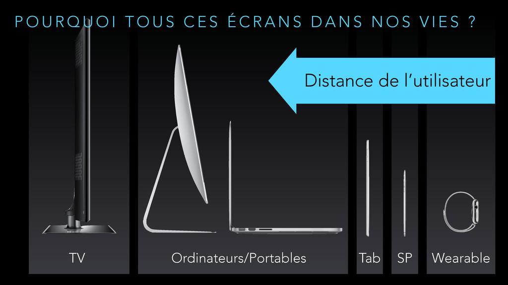 TV Ordinateurs/Portables Tab SP Wearable Distan...