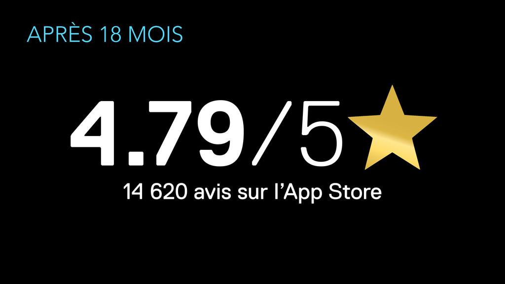 APRÈS 18 MOIS 14 620 avis sur l'App Store 4.79/5