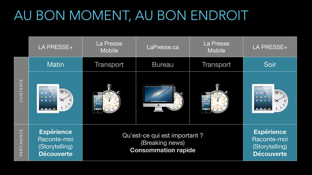 LA PRESSE+ La Presse Mobile LaPresse.ca La Pre...