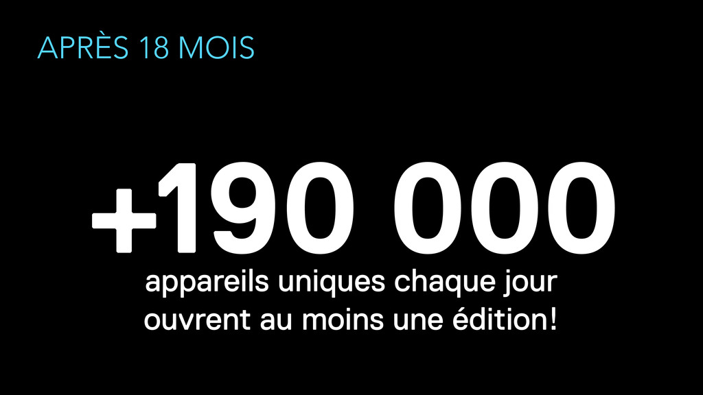 APRÈS 18 MOIS +190 000 appareils uniques chaque...