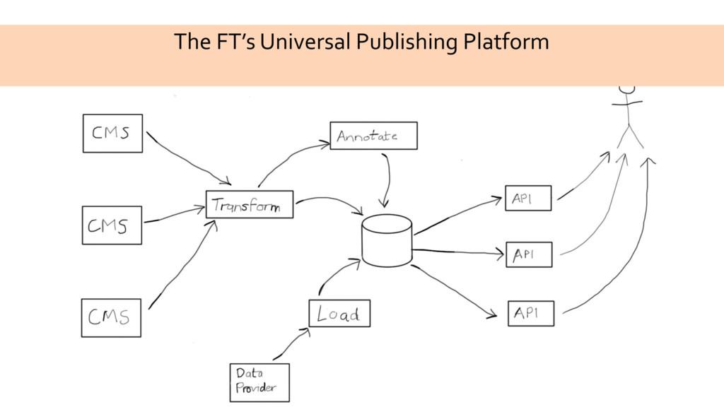 The FT's Universal Publishing Platform