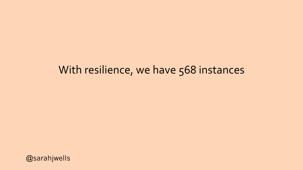 @sarahjwells With resilience, we have 568 insta...