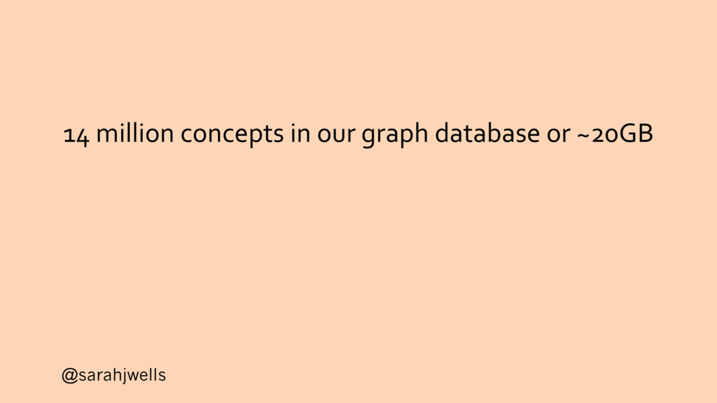 @sarahjwells 14 million concepts in our graph d...