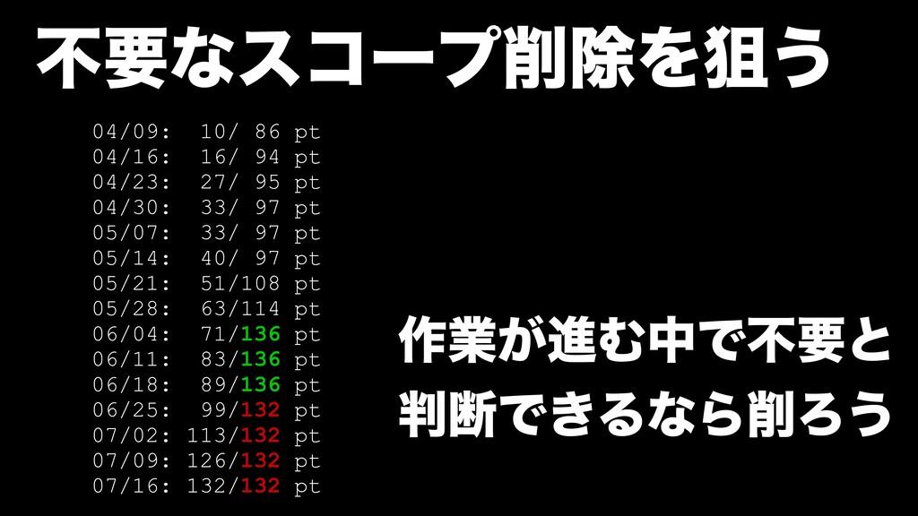 ෆཁͳείʔϓআΛૂ͏ ࡞ۀ͕ਐΉதͰෆཁͱ அͰ͖ΔͳΒΖ͏ 04/09: 10/ 8...