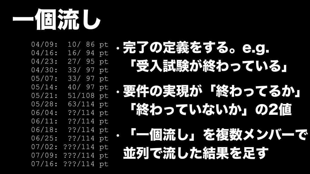 Ұݸྲྀ͠ 04/09: 10/ 86 pt 04/16: 16/ 94 pt 04/23: 2...