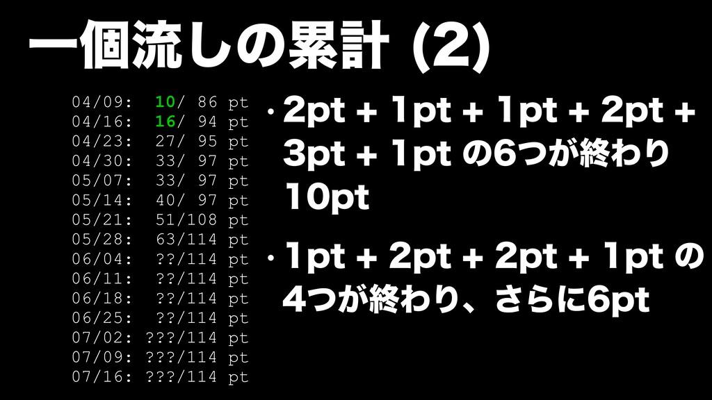 Ұݸྲྀ͠ͷྦྷܭ   04/09: 10/ 86 pt 04/16: 16/ 94 pt 0...