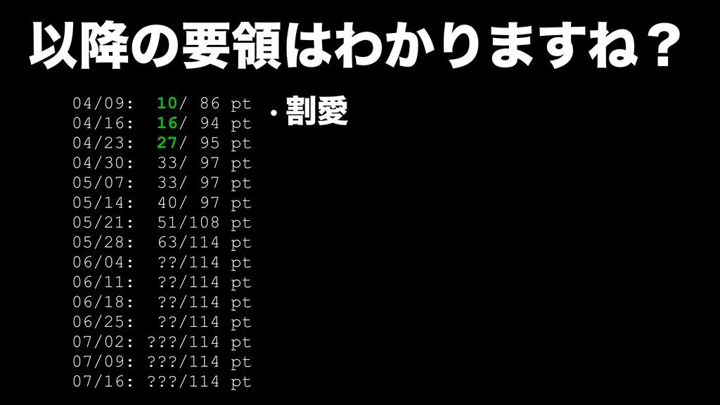 Ҏ߱ͷཁྖΘ͔Γ·͢Ͷʁ 04/09: 10/ 86 pt 04/16: 16/ 94 pt...
