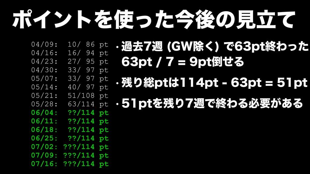 ϙΠϯτΛͬͨࠓޙͷݟཱͯ 04/09: 10/ 86 pt 04/16: 16/ 94 p...