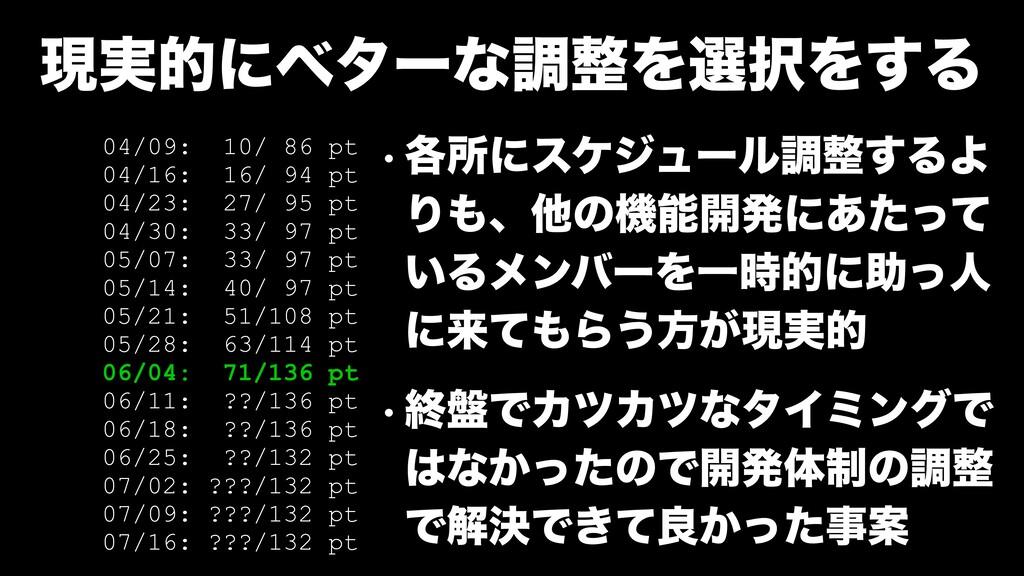 ݱ࣮తʹϕλʔͳௐΛબΛ͢Δ 04/09: 10/ 86 pt 04/16: 16/ 94...