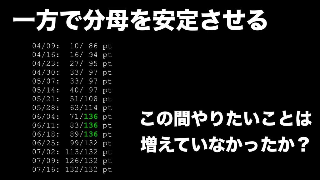 ҰํͰΛ҆ఆͤ͞Δ ͜ͷؒΓ͍ͨ͜ͱ ૿͍͑ͯͳ͔͔ͬͨʁ 04/09: 10/ 86...