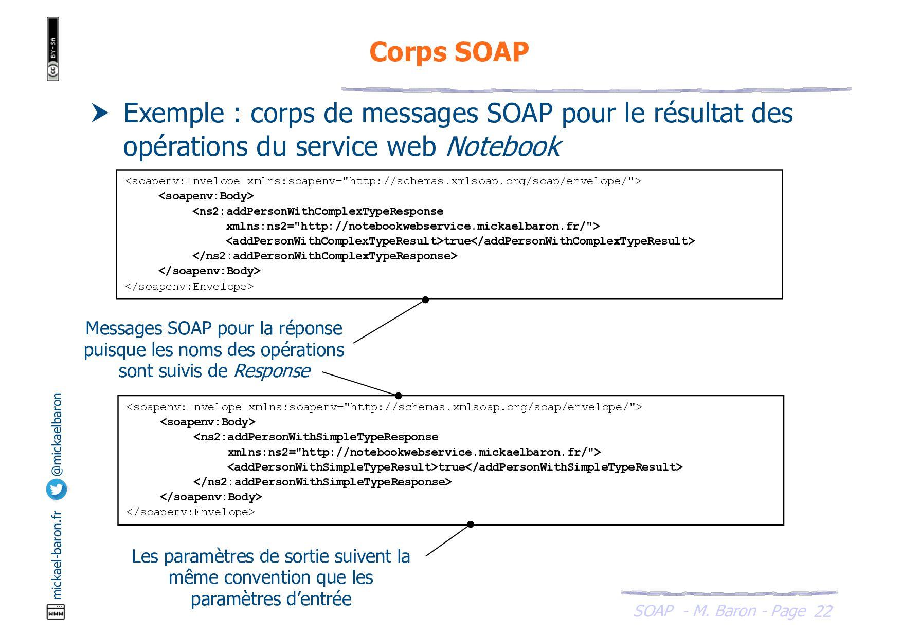 SOAP - M. Baron - Page mickael-baron.fr @mickae...