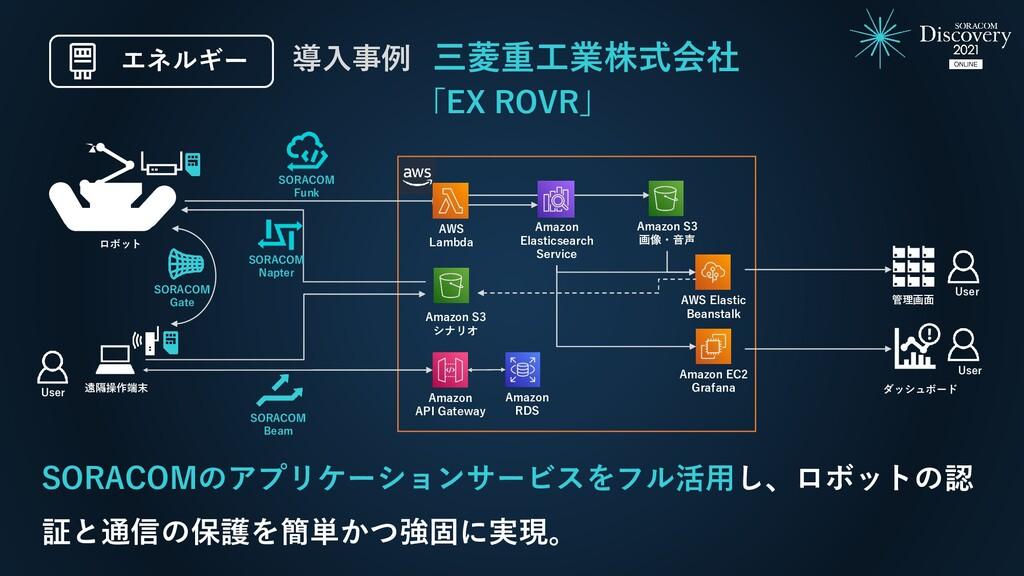 三菱重工業株式会社 「EX ROVR」 ロボット 遠隔操作端末 User ダッシュボード 管理...