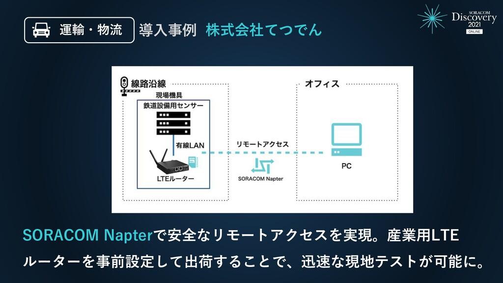 株式会社てつでん 導入事例 SORACOM Napterで安全なリモートアクセスを実現。産業用...