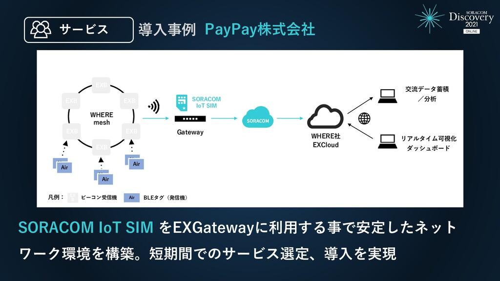PayPay株式会社 導入事例 SORACOM IoT SIM をEXGatewayに利用する...