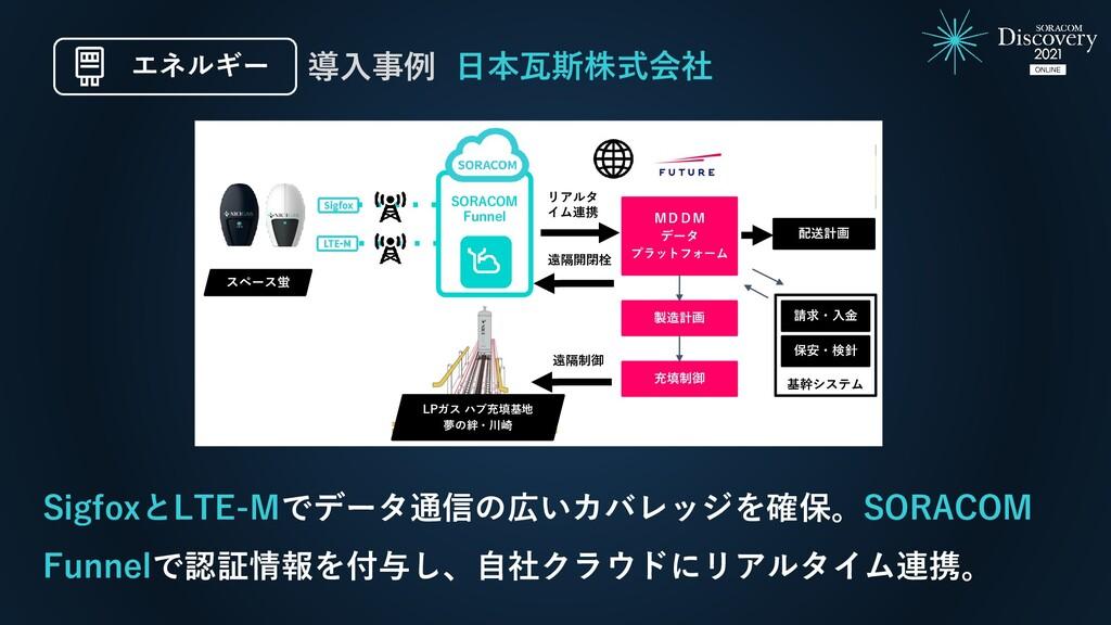 日本瓦斯株式会社 導入事例 SigfoxとLTE-Mでデータ通信の広いカバレッジを確保。SOR...