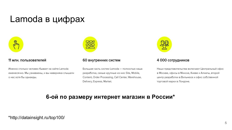 Lamoda в цифрах 5 *http://datainsight.ru/top100...