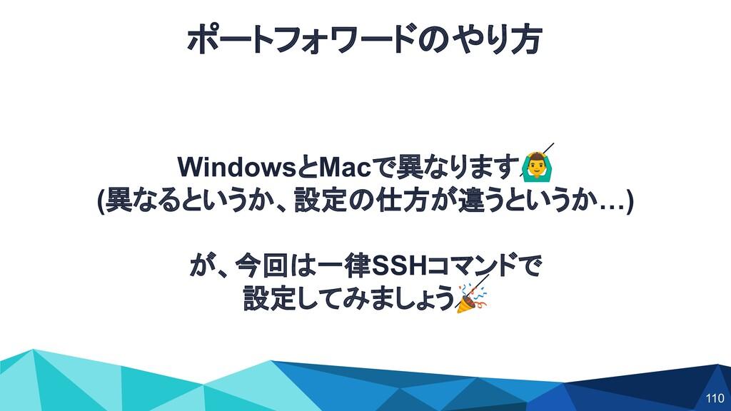 ポートフォワードのやり方 WindowsとMacで異なります♂ (異なるというか、設定の仕方...