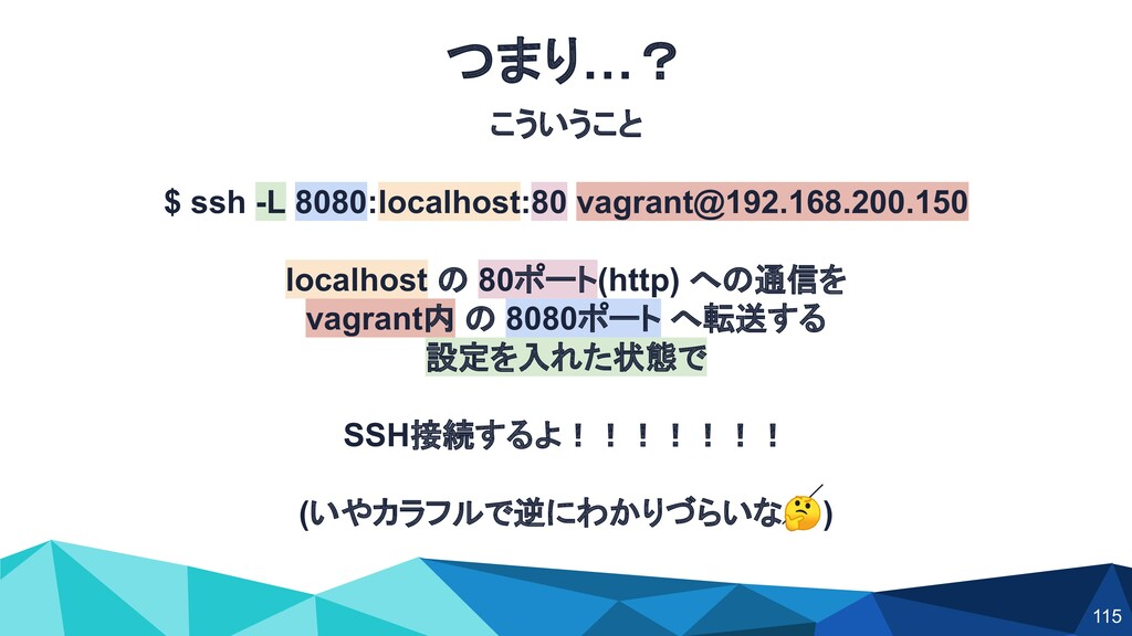 つまり…? こういうこと $ ssh -L 8080:localhost:80 vagrant...