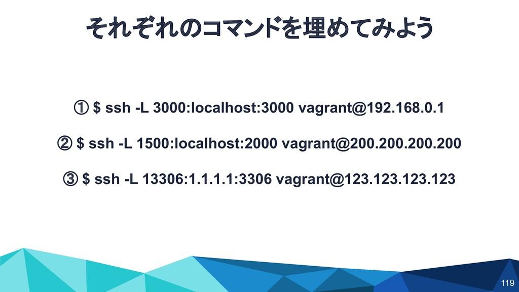 ① $ ssh -L 3000:localhost:3000 vagrant@192.168....