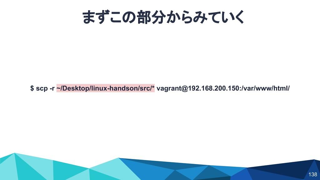 $ scp -r ~/Desktop/linux-handson/src/* vagrant@...