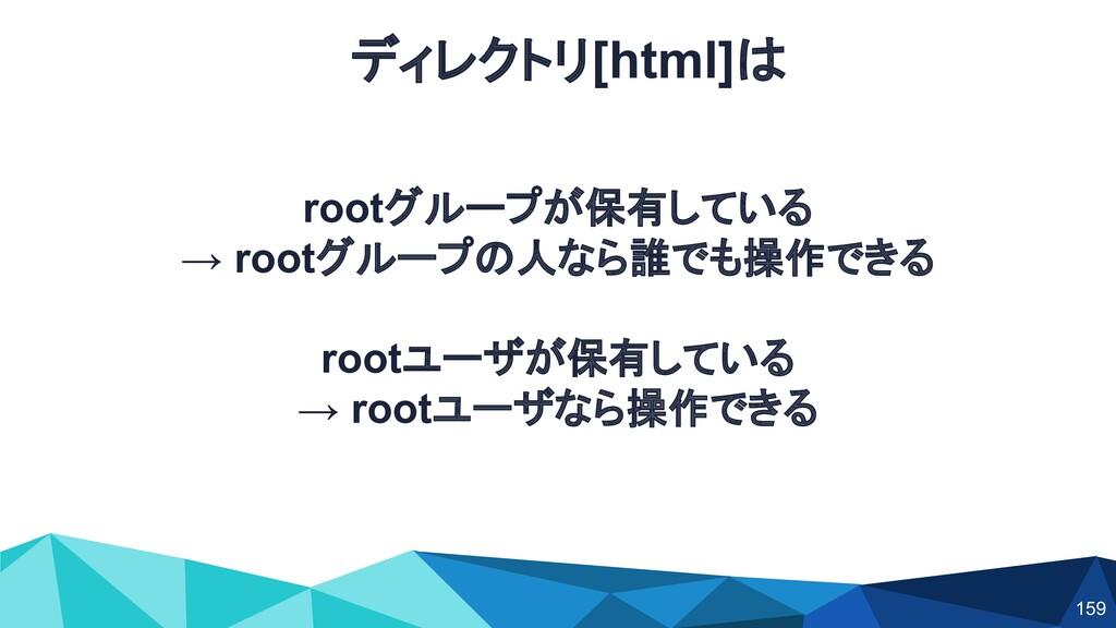 ディレクトリ[html]は rootグループが保有している → rootグループの人なら誰でも...