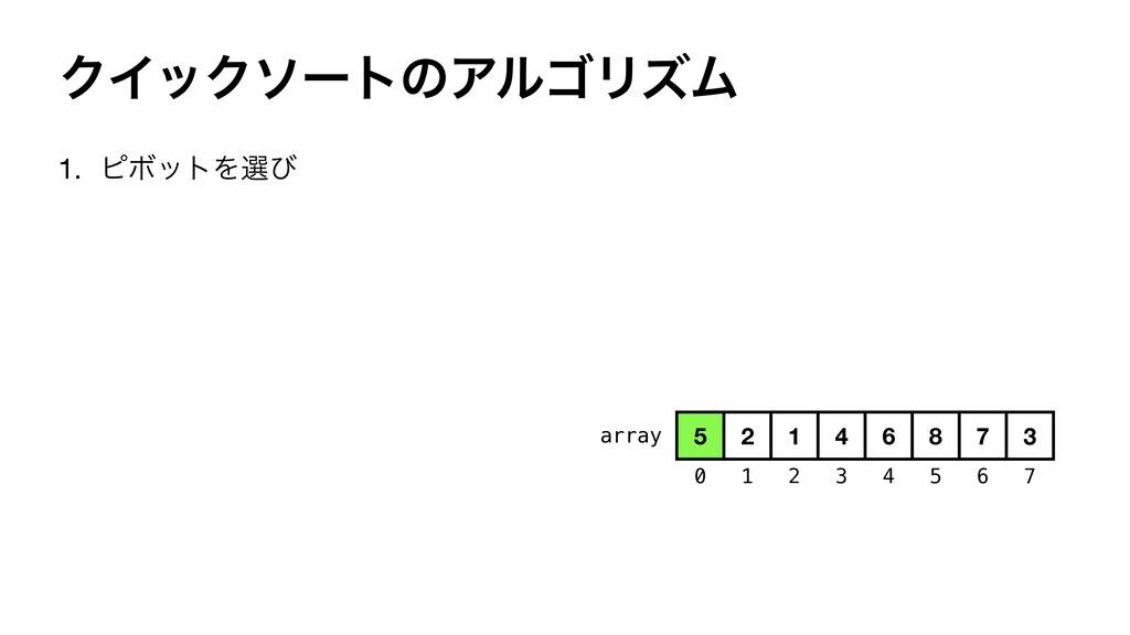ΫΠοΫιʔτͷΞϧΰϦζϜ 1. ϐϘοτΛબͼ array 0 1 2 3 4 5 6 7...