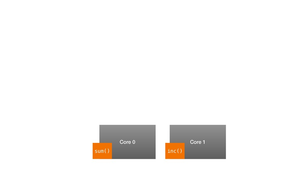 Core 0 Core 1 sum() inc()
