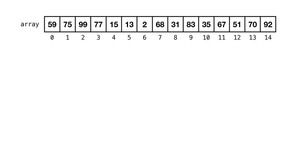 array 0 14 1 2 3 4 5 6 7 8 9 10 11 12 13 59 75 ...