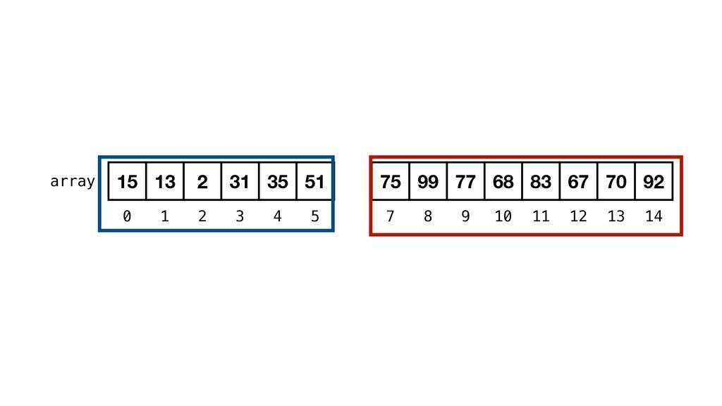 array 0 1 2 3 4 5 15 13 2 31 35 51 14 7 8 9 10 ...