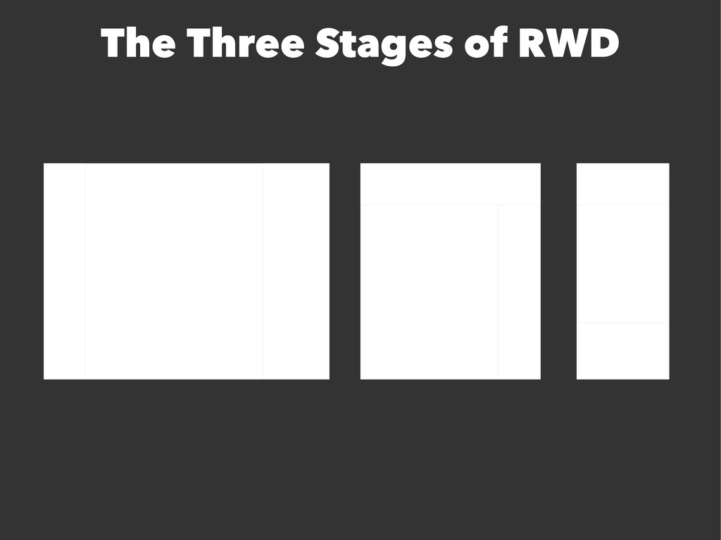 The Three Stages of RWD