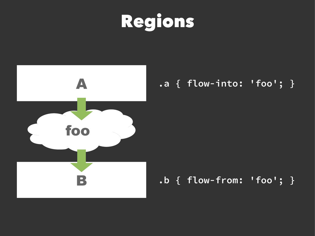 A B .b { flow-from: 'foo'; } foo Regions .a { f...