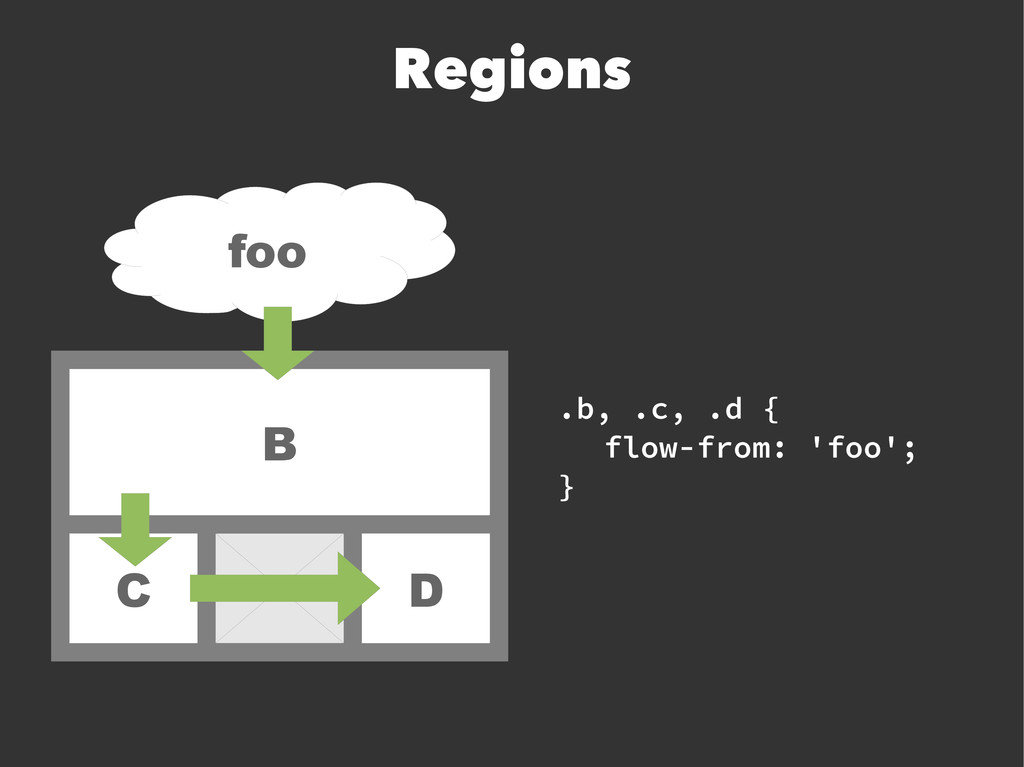 B C D .b, .c, .d { flow-from: 'foo'; } foo Regi...