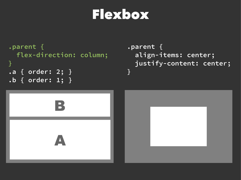Flexbox .parent { align-items: center; justify-...