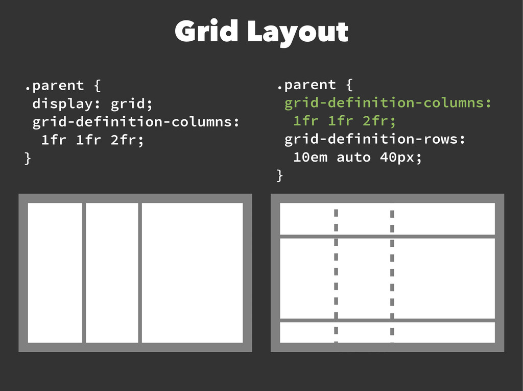 Grid Layout .parent { display: grid; grid-defin...