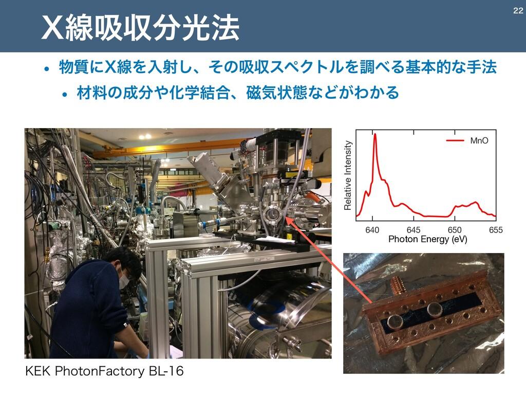 Photon Energy (eV) w ࣭ʹ9ઢΛೖࣹ͠ɺͦͷٵऩεϖΫτϧΛௐΔجຊత...