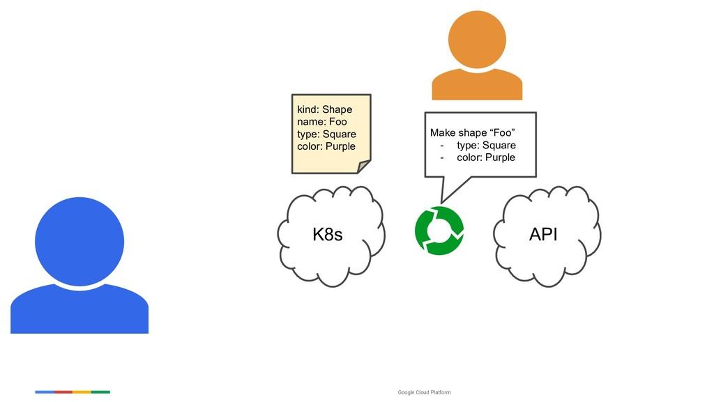 "Google Cloud Platform K8s API Make shape ""Foo"" ..."