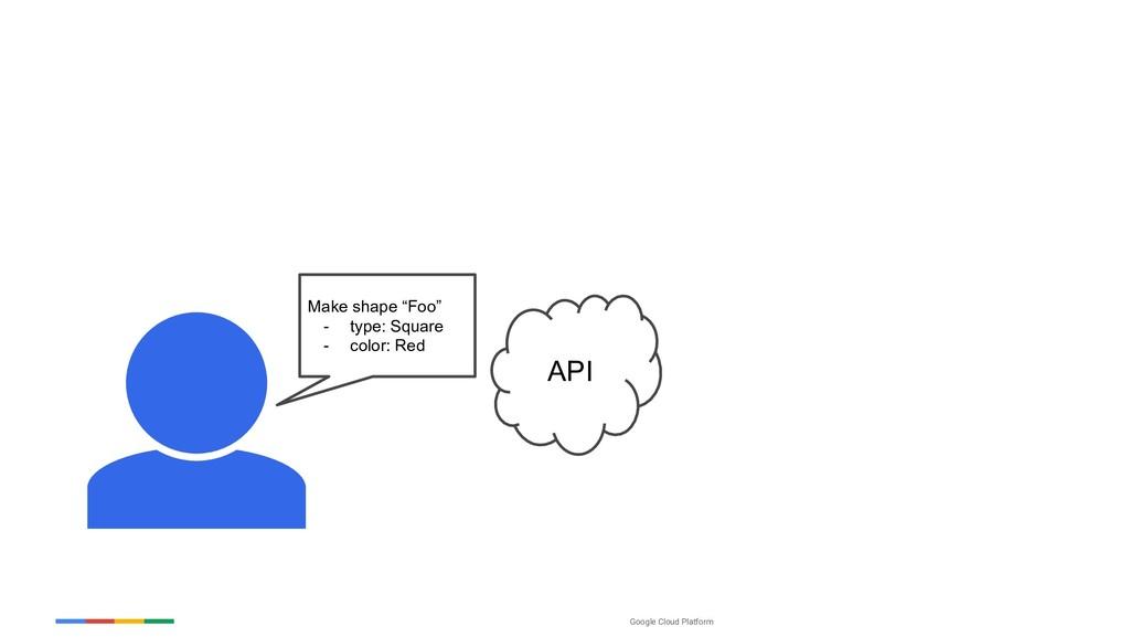 "Google Cloud Platform Make shape ""Foo"" - type: ..."