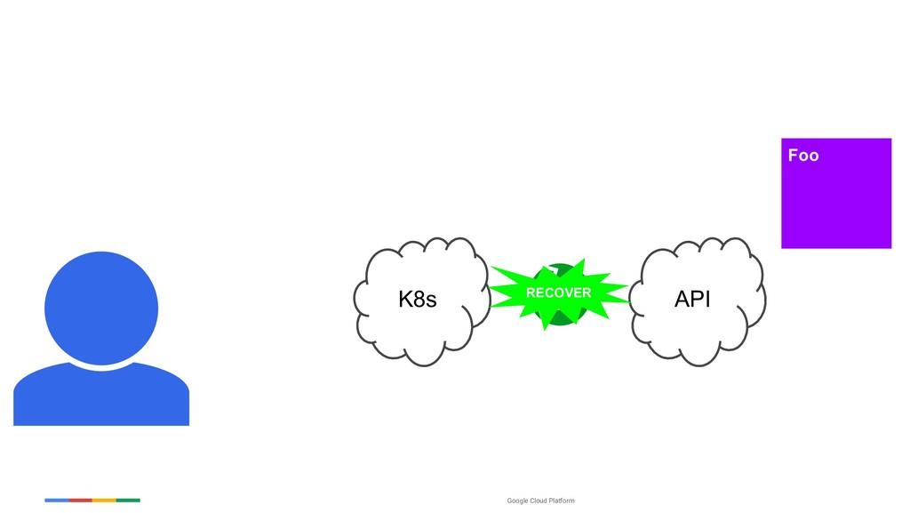 Google Cloud Platform K8s Foo API RECOVER