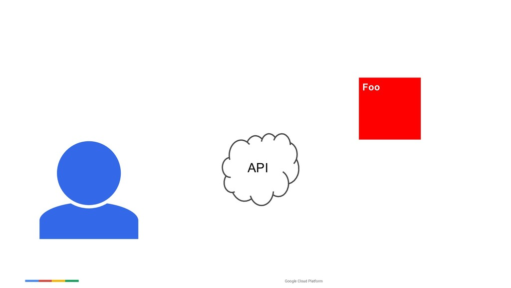 Google Cloud Platform API Foo