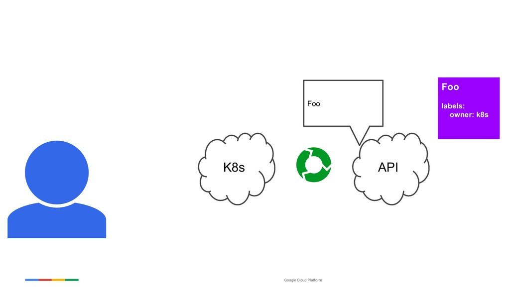 Google Cloud Platform K8s API Foo Foo labels: o...