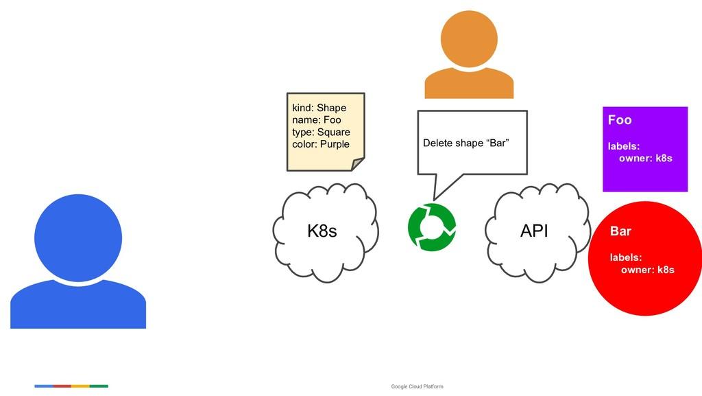 "Google Cloud Platform K8s API Delete shape ""Bar..."