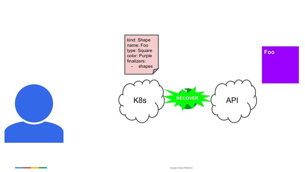 Google Cloud Platform K8s Foo API RECOVER kind:...