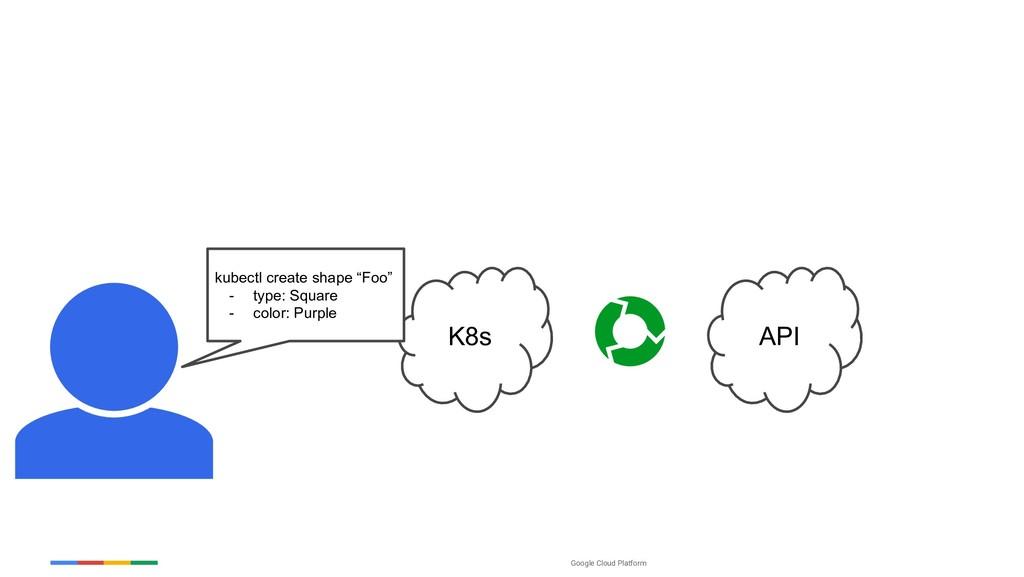 Google Cloud Platform K8s API kubectl create sh...
