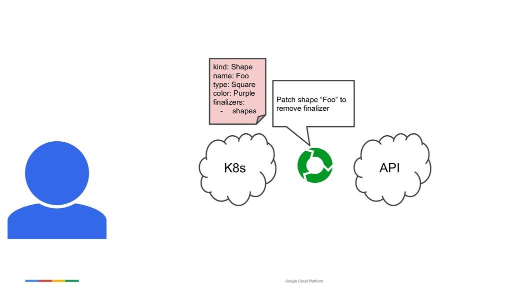 "Google Cloud Platform K8s API Patch shape ""Foo""..."