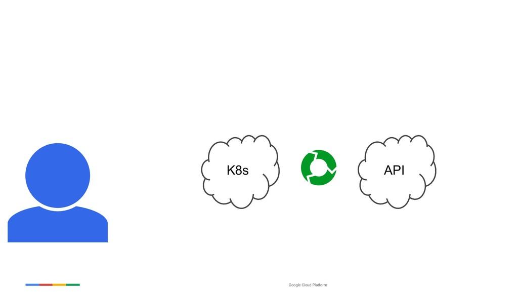 Google Cloud Platform K8s API