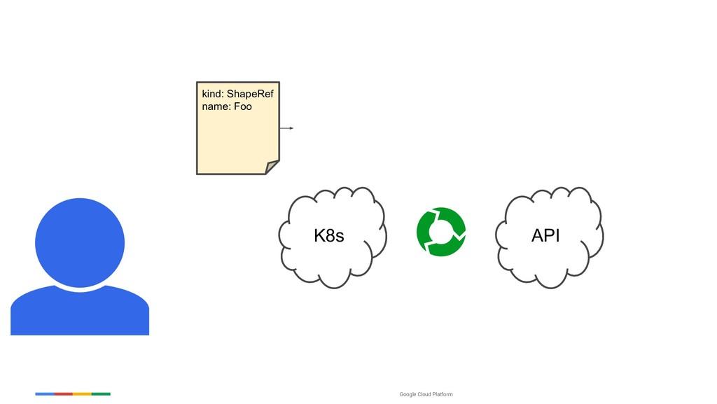 Google Cloud Platform K8s API kind: ShapeRef na...