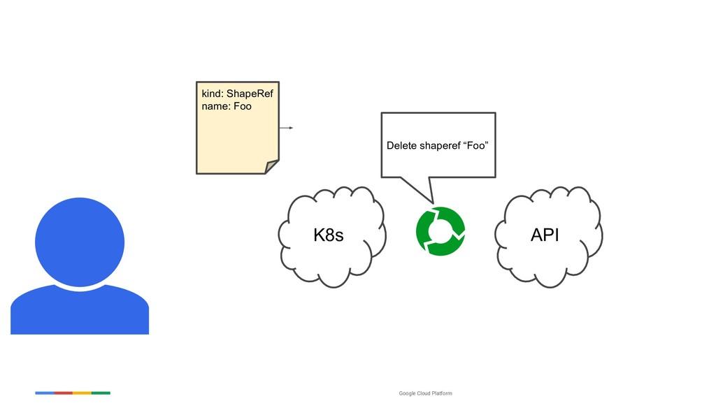 """Google Cloud Platform K8s API Delete shaperef """"..."""